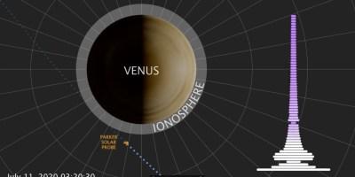 Nasa-segnali-radio-Venere-sonda-solare-parker