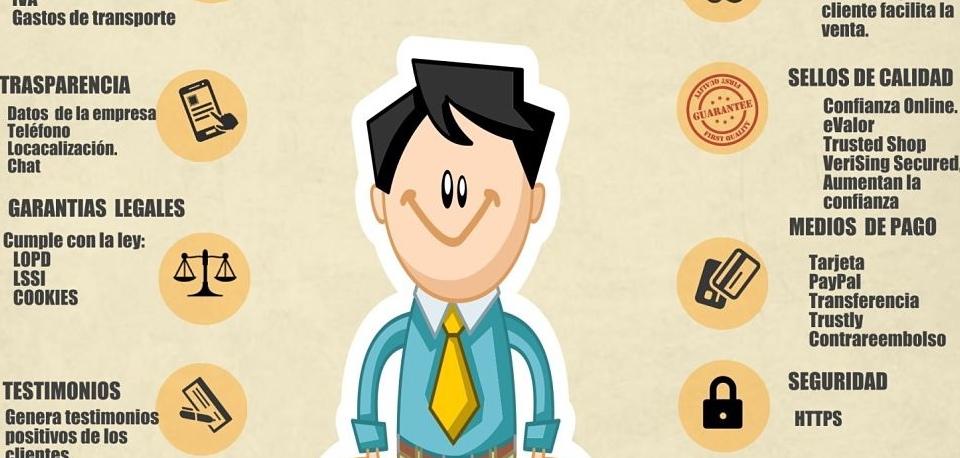 10 claves para que el cliente confíe en tu tienda online