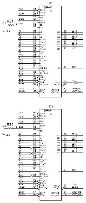 DDR3 memory mirroring – PCB layout