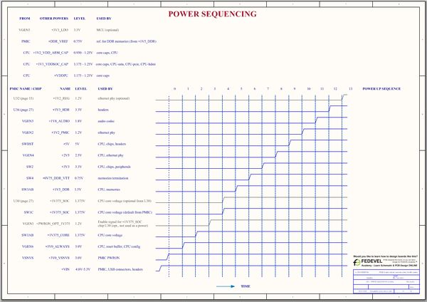 power sequencing 600px