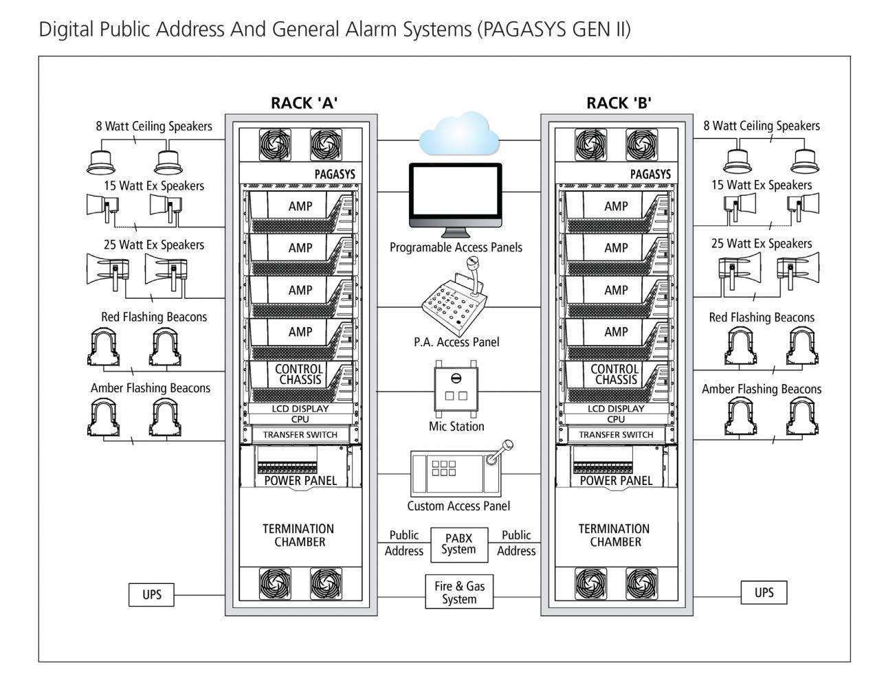 Wiring General Diagram Signal Hs1f5a
