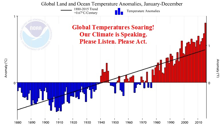 Global Temperatures are Soaring: Please Act