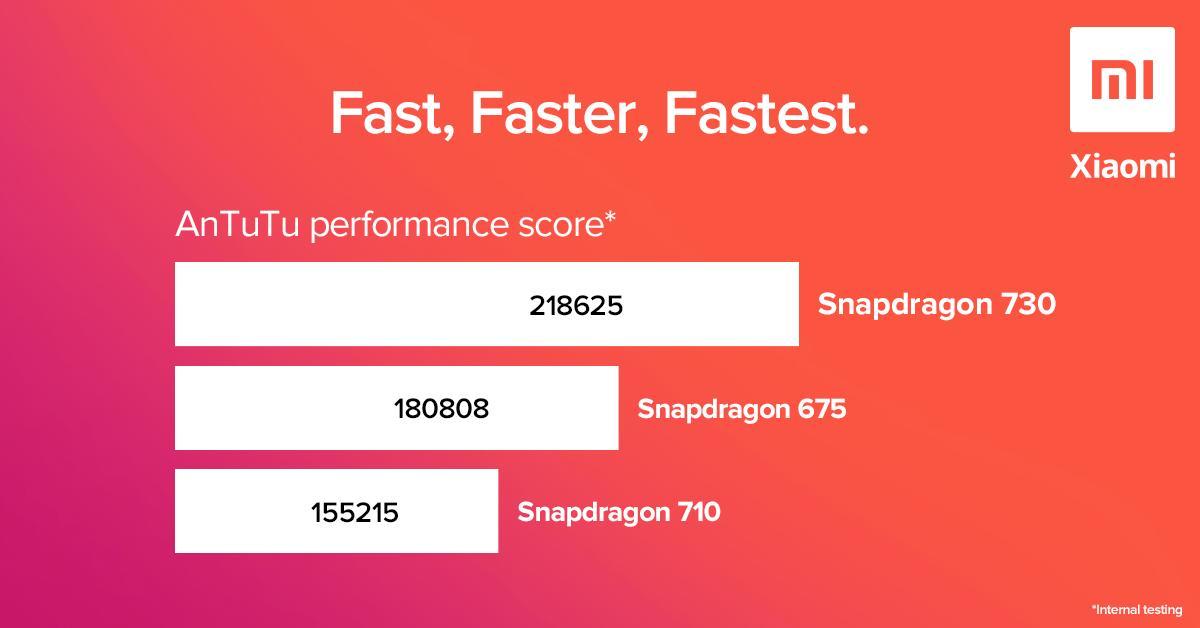 snapdragon 730,Redmi K20 Pro,redmi k20 launch,redmi k20 india price