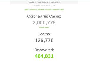 coronairus, covid-19, coronavirus in china, coronavirus tips, coronavirus cases, coronavius update, coronavirus symptoms , coronavirus news, news coronavirus india, coronavirus india , coronavirus lates news , coronavirus in india,coronavirus in usa, coronavirus in spain,coronavirus in france, coronavirus in italy, coronavirus in germany, quarantine, self isolation