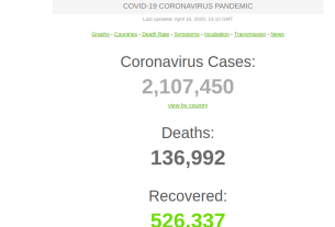 coronairus, covid-19, coronavirus in china, coronavirus tips, coronavirus cases, coronavius update, coronavirus symptoms , coronavirus news, news coronavirus india, coronavirus india , coronavirus lates news , coronavirus in india,coronavirus in usa, coronavirus in spain,coronavirus in france, coronavirus in italy, coronavirus in germany, quarantine, self isolation