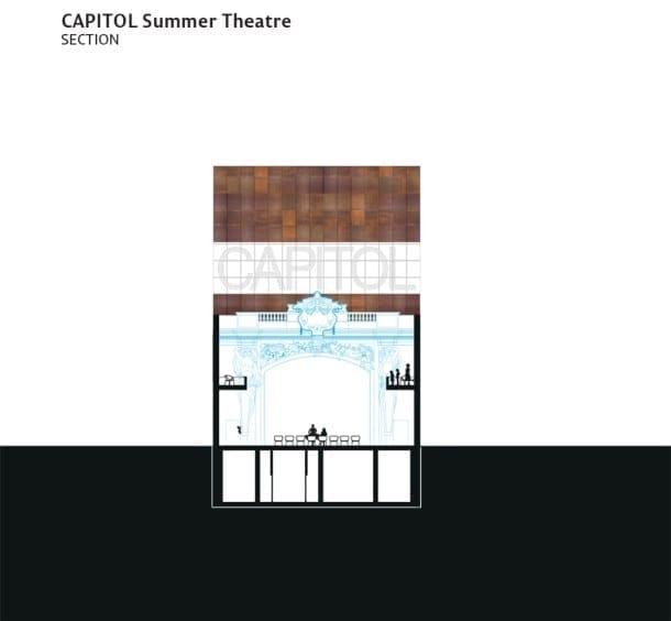 Capitol fatada teatru interior