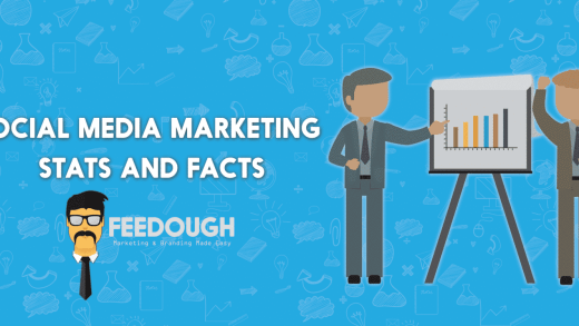 facts & stats SOCIAL MEDIA MARKETING