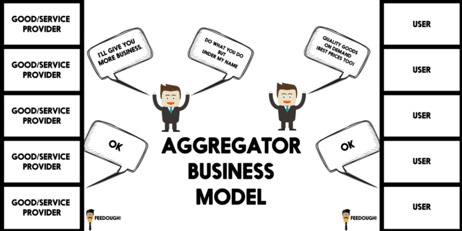aggregator business model what is it and how does it operate