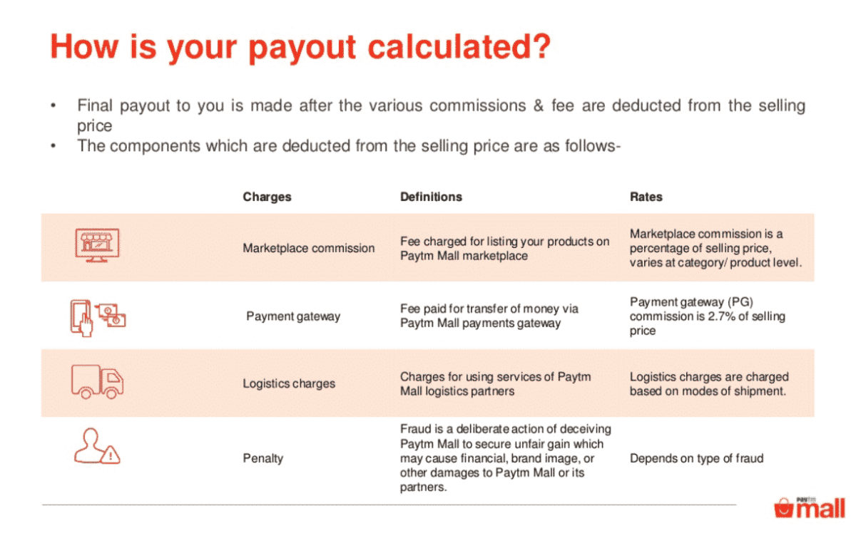 paytm mall payments
