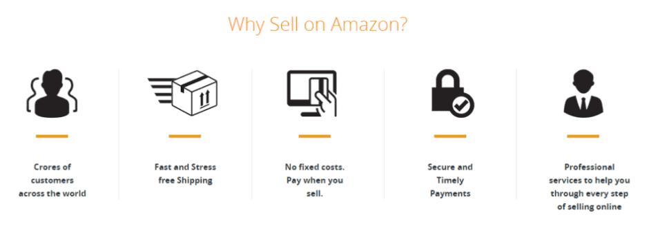 amazon-marketplace