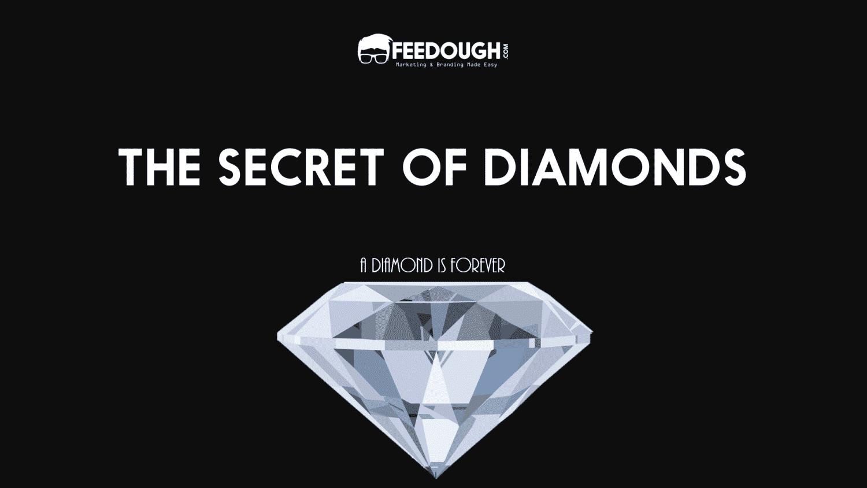 global diamond market overview