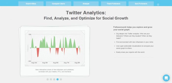 followerwonk free digital marketing tools