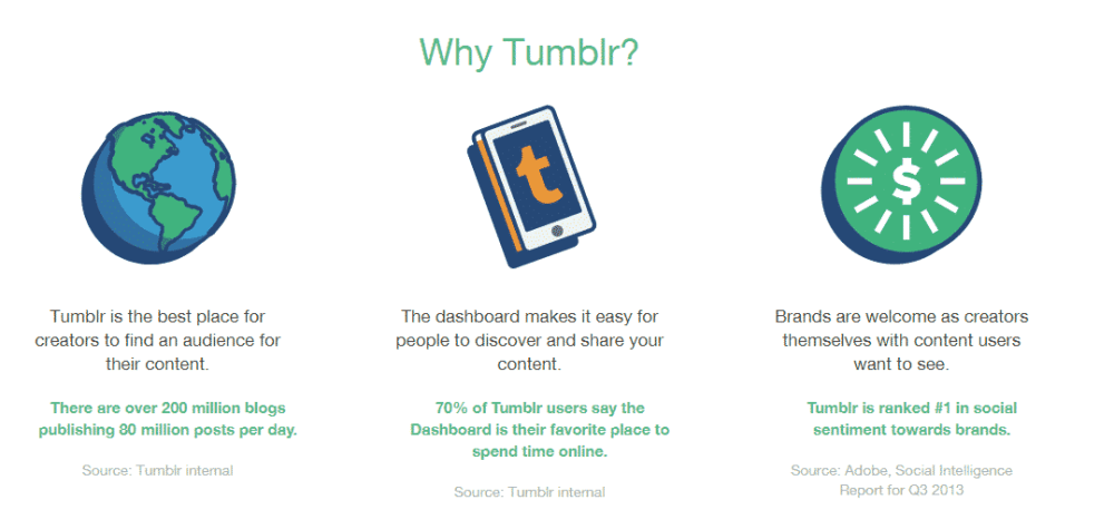 tumblr advertisements how does tumblr make money