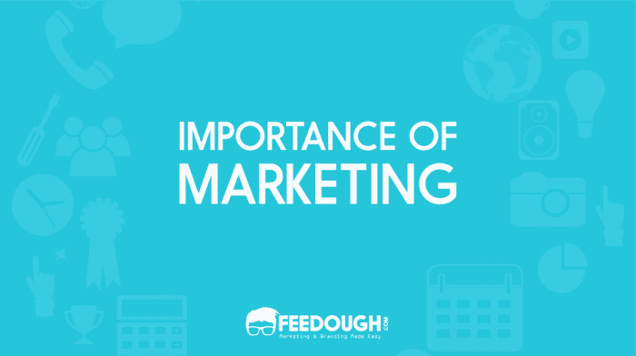 The Importance Of Marketing In Todays World Feedough