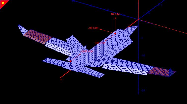 digital prototype