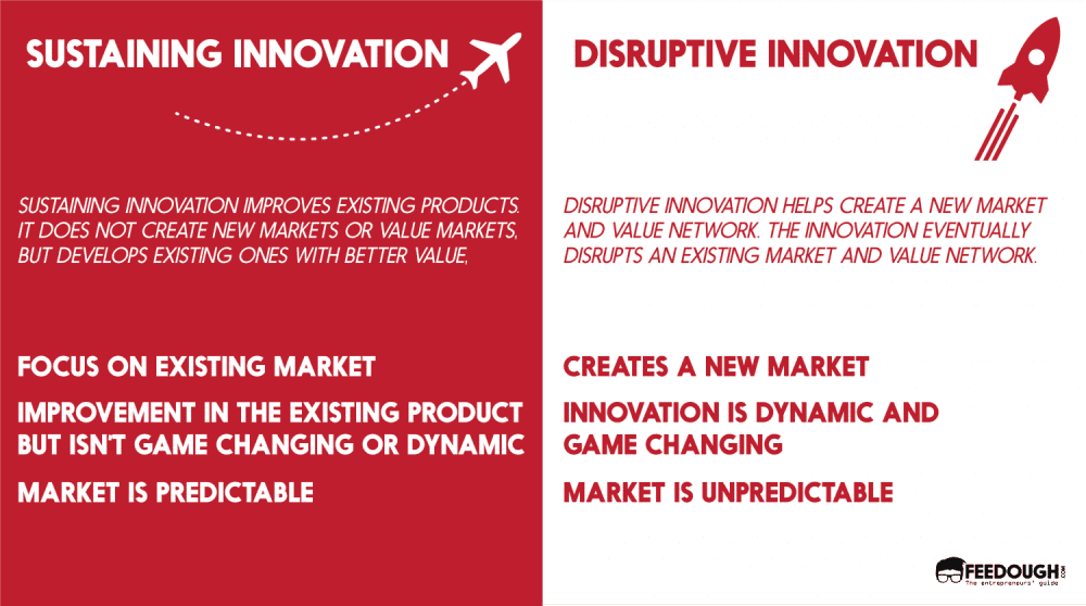 sustaining innovation vs disruptive innovation