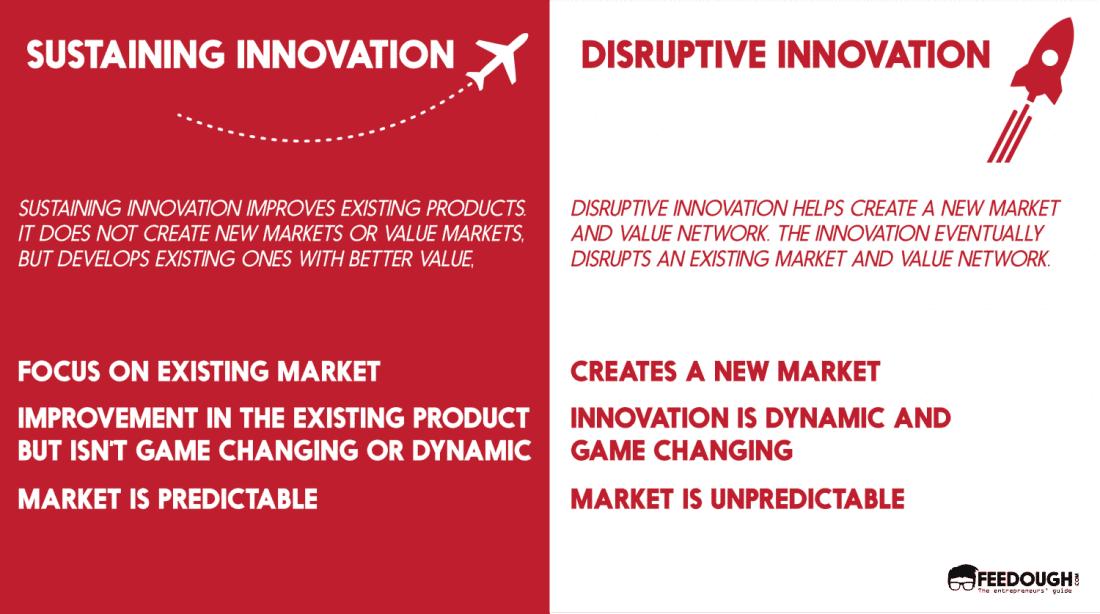 sustaining innovation vs disruptive innovation