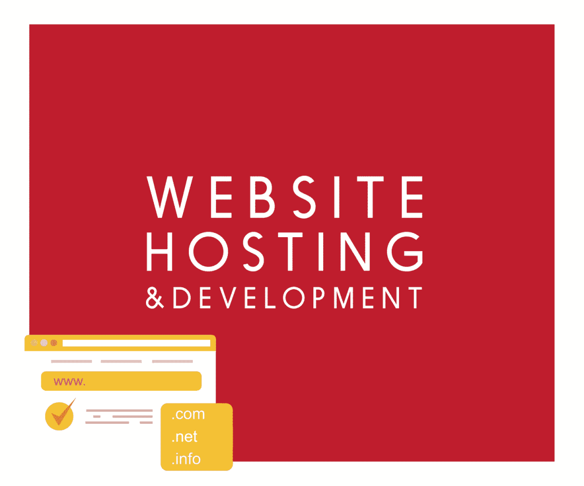 The Best Website Hosting & Development Tools & Resources