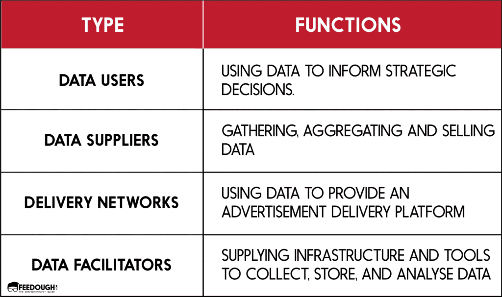 bigg data business model data monetization