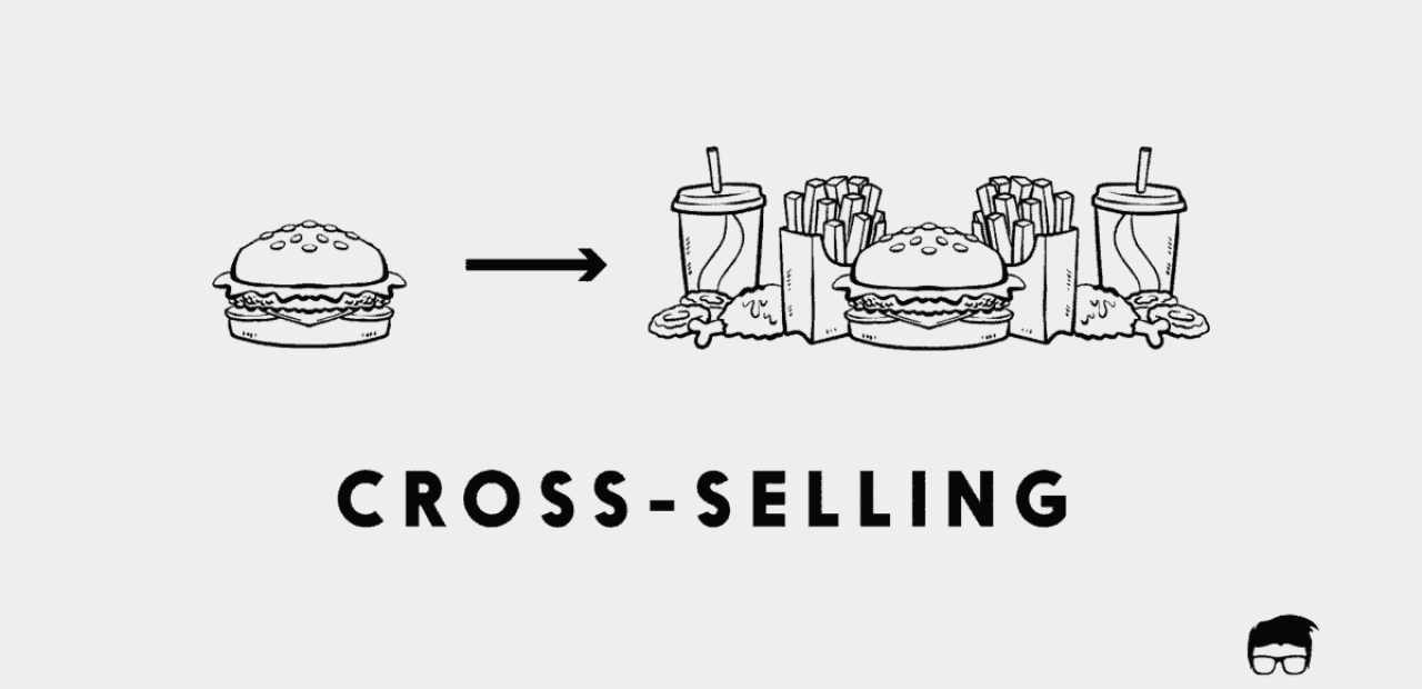 Cross-Selling - Definition, Importance, Examples, & Strategies 1