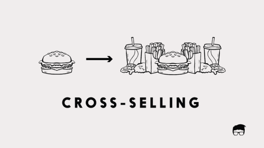 Cross-Selling - Definition, Importance, Examples, & Strategies 3