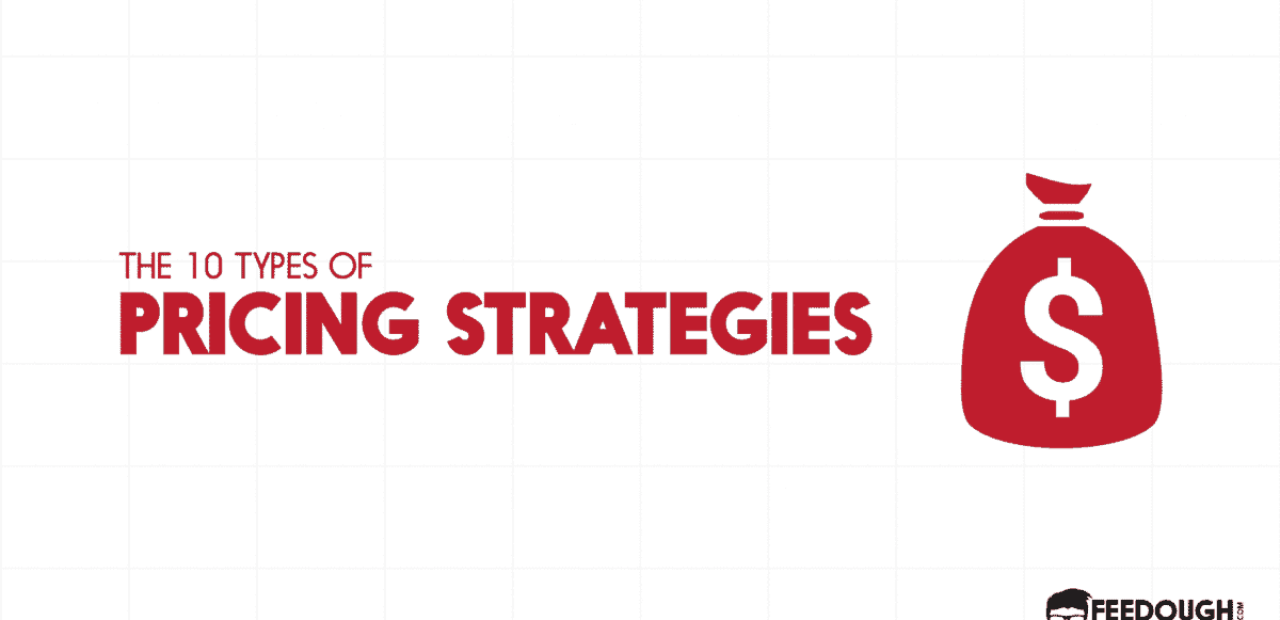 strategy Penetration pricing