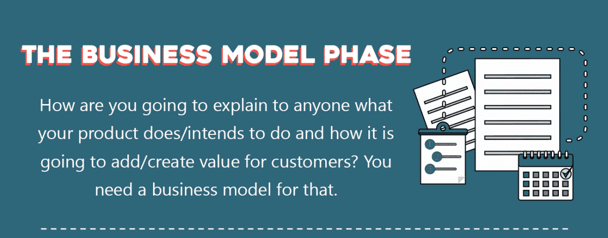 The-Business-Model-Phase-startup-process