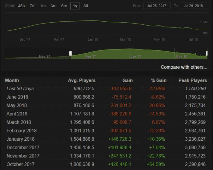pubg stats