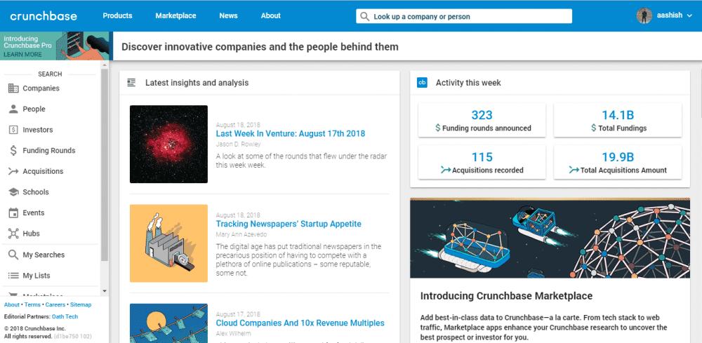 crunchbase startup directory
