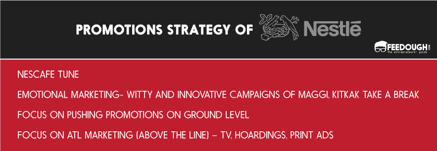 PROMOTIONS STRATEGY OF NESTLE