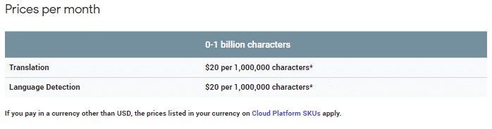 google translate API price