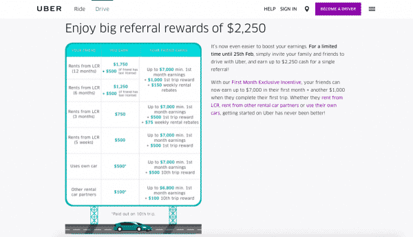 uber driver referral