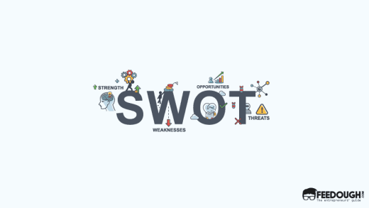 What Is SWOT Analysis? - Template, Examples, & How-To guide 2