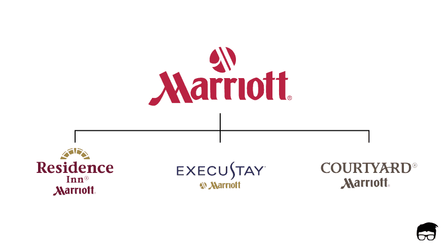 Marriott endorsement