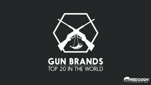 Top 20 Gun Brands In The World 1