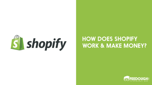 How Does Shopify Work? | Shopify Business Model