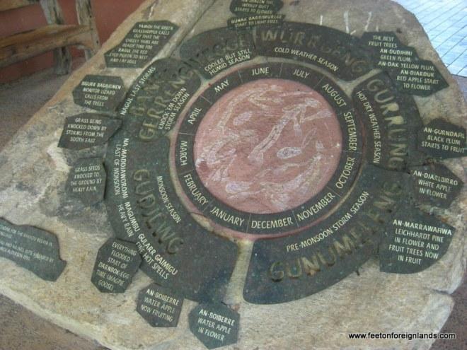 Six seasons of Kakadu
