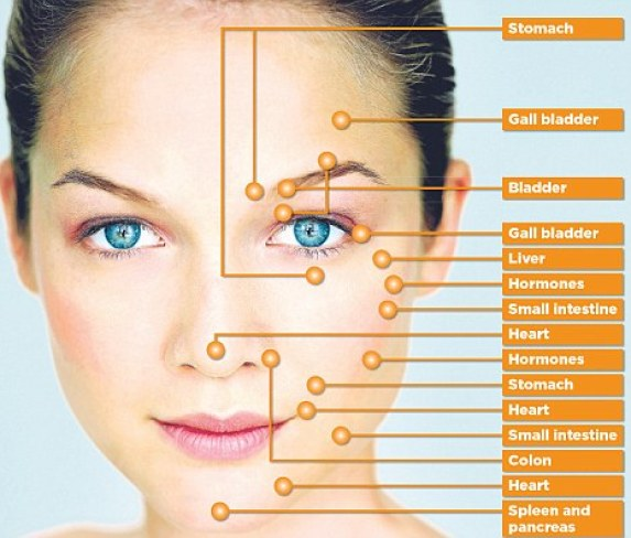 facial-reflexology