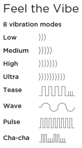 A chart of the We Vibe Touch vibration parrterns