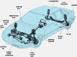vehicle suspension