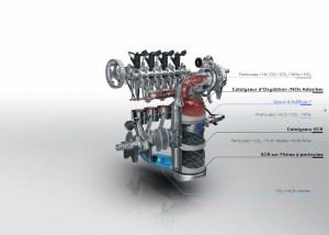 Photo officielle moteur diesel Peugeot DV5R 15 BlueHDi 130 (2017)  Photos Peugeot  Féline