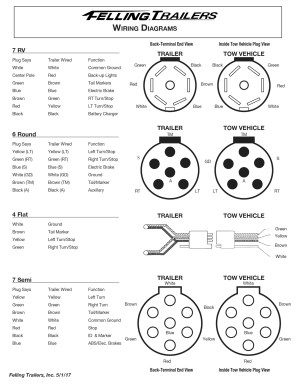 Service Felling Trailers Wiring Diagrams, Wheel Toque