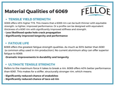 felloe-6069-material-qualities