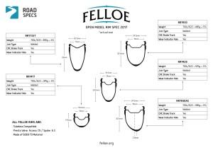 Felloe Open Model Road 2017
