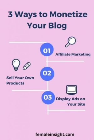How to Start a Beauty Blog in India