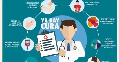 Ya hay cura para la hepatitis C viral