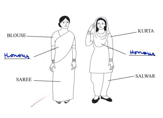 What Does Honour Mean? by Aindri Chakraborty