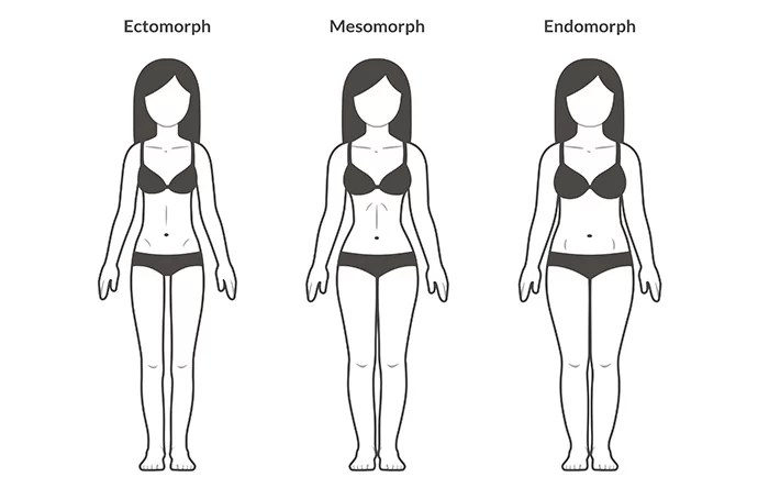 Image result for ectomorph (female) in africa