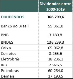 img2_Rita_dividendos.jpg