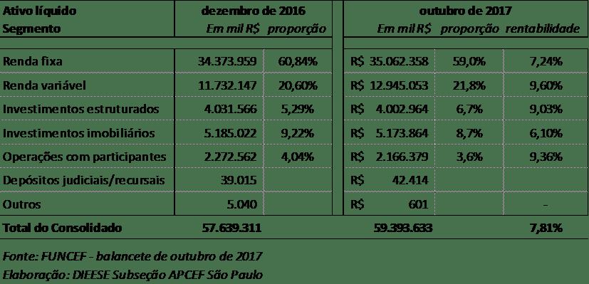 AtivosdeInvestimentos-230218.png